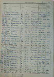 Excerpt from the register of arrivals of the Tallinn cargo harbour.